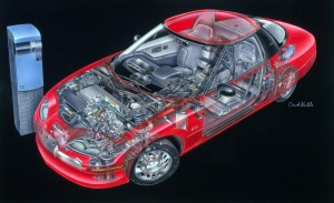 Samochód elektryczny EV1