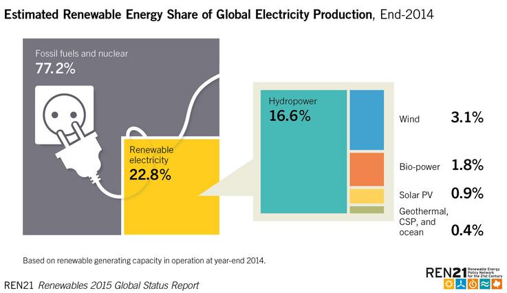 energia_odnawialna_energia_elektryczna_2014