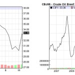 crude_oil_brent_price_02-horz