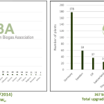 biogas_plants_EBA