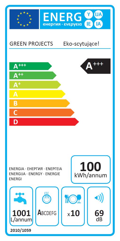 etykieta_efektywnosci_energetycznej_GP