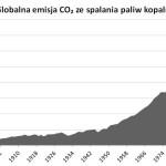 globalna_emisja_CO2