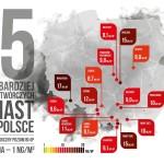zanieczyszczenie_powietrza_w_Polsce