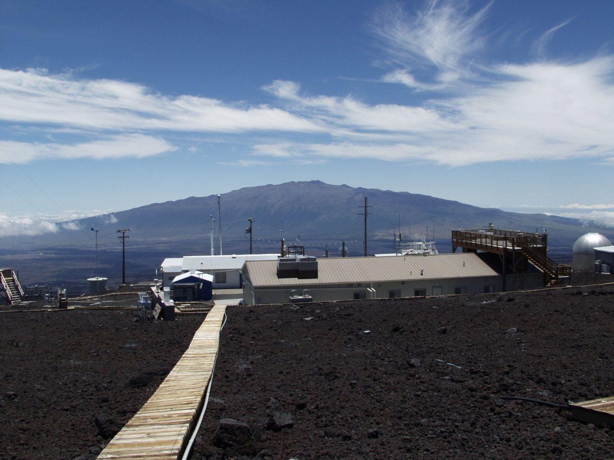 stężenie CO2 Mauna Loa Observatory