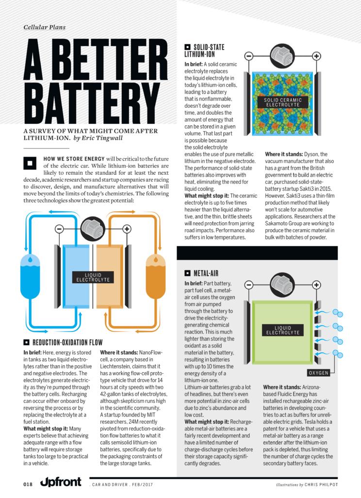Baterie akumulatory litowo jonowe jak działają technologia 4
