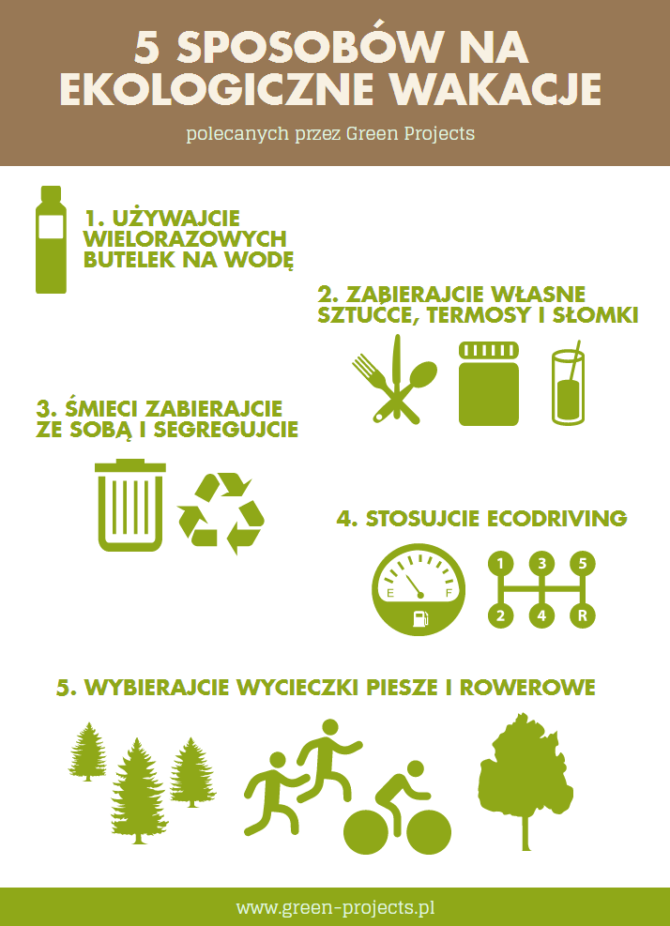 5 sposobów ekologiczne wakacje v3.1