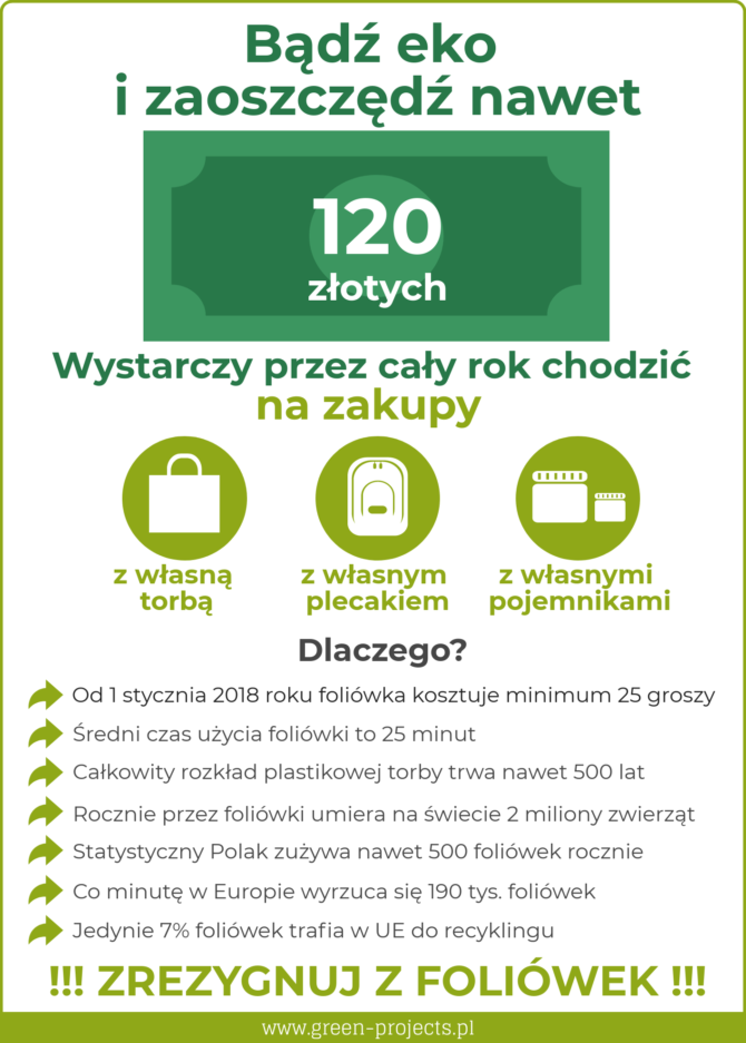 opłata recyklingowa foliówki green projects