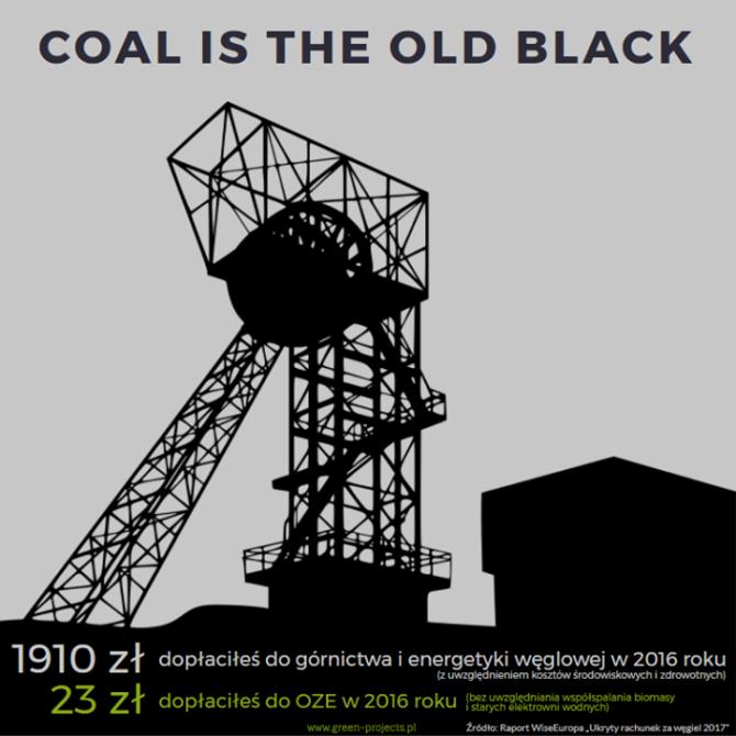 elektrownie węglowe ile dopłacamy