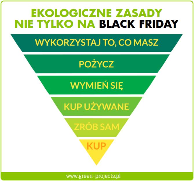 black-friday-ekologiczne-zasady